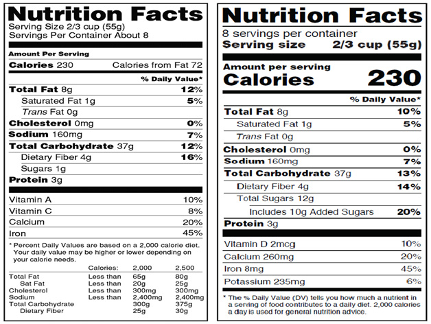 What are some nutrition facts for Ensure?